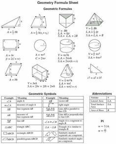 Geometry equations, math formulas, statistics cheat sheet, math cheat s Math Teacher, Math Classroom, Teaching Math, Maths, Act Math, Teaching Geometry, Geometry Formulas, Math Formulas, Physical Science
