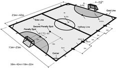 184. THE GAME: Futsal COURT with dimensions