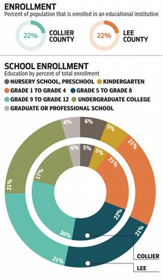 Photo by ALYSON MORRIS. Lighthouse Project: Enrollment graphic.