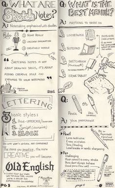 Sketchnotes, Visual Notes and Graphic Facilitation - I'm slowly getting more creative with lettering in my smashie. What Is Sketch, Classe D'art, Visual Note Taking, Visual Thinking, Sketch Notes, Studyblr, Study Notes, My Journal, Smash Book