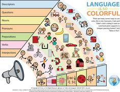 Language is so colorful! Made with SymbolStix!                                                                                                                                                     More