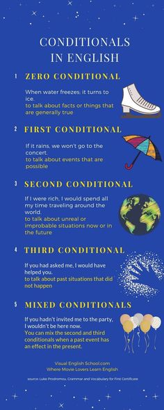 Conditionals in English - English Movie Lesson Theo and Celeste - Visual English School - Learn English with Short Films Advanced English Grammar, English Grammar Rules, English Writing Skills, Learn English Grammar, English Phrases, English Idioms, Grammar Lessons, English Language Learning, English Words