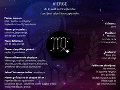 Les signes astrologiques et la lithothérapie : vierge