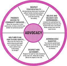 Domestic Violence Advocacy Call the ACTS domestic violence crisis line at 703-221-4951. Support Action in Community Through Service... https://donatenow.networkforgood.org/1426967 #domesticviolence #dvam