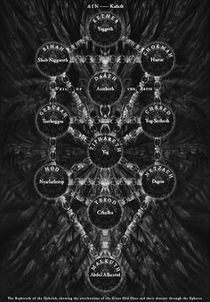 HP lovecraft-Tree of the Old Ones