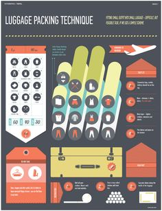 Luggage Packing Techniques [infographic] - this should come in handy for St. Louis Harmony Chorus competition trips!