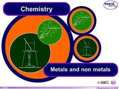 © Boardworks Ltd 2004 1 of 20 © Boardworks Ltd 2005 1 of 32 Chemistry Metals and non metals.