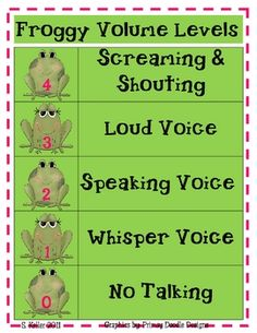 Froggy Volume Levels A classroom management tool to use as a visual for students to learn the volume expectations of the classroom! Frog Theme Classroom, Classroom Board, Music Classroom, School Classroom, Classroom Decor, Kindergarten Classroom Management, Classroom Organisation, Teacher Web, Teacher Binder