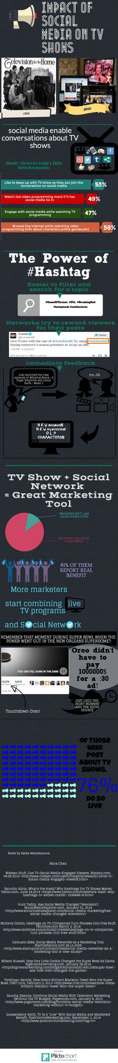 IMPACT OF SOCIAL MEDIA ON TV SHOWS