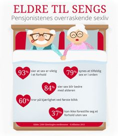 infografikk: eldre til sengs - Pensjonistenes overraskende sexliv