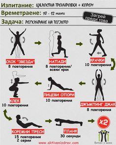 Упражнения у дома: 4-седмична програма за начинаещи