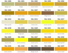 Les teintes de vert nuancier ral nuancier couleurs pinterest - Couleur jaune paille ...