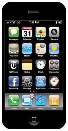 iPhone tricks -Most of these I already knew but some I didn't.
