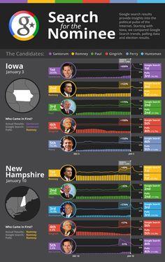 Google Politics & Elections  2012 Election Partnership - Q1