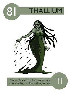 A superficie do Tálio constantemente corrói como uma cobra trocando de pele.