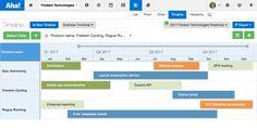 Aha - Product Roadmap Software