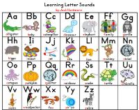 letter sounds jack hartmann | Literacy: ABC's | Learning letters