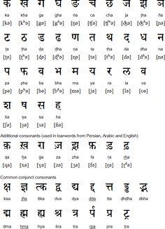 Hindi is an Indo-Aryan language spoken by about 487 million people in India, Fiji and a number of other countries. Hindi Alphabet, Alphabet Writing, Alphabet Charts, Learning The Alphabet, Gernal Knowledge, General Knowledge Facts, Knowledge Quotes, English Words, English Grammar