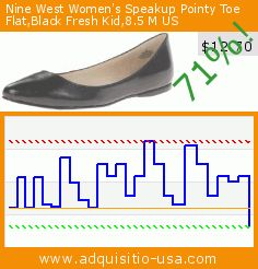 Nine West Women's Speakup Pointy Toe Flat,Black Fresh Kid,8.5 M US (Apparel). Drop 71%! Current price $12.70, the previous price was $43.10. https://www.adquisitio-usa.com/nine-west/womens-speakup-pointy-toe-8