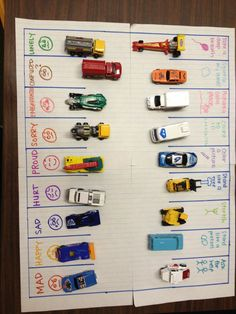 Feelings Parking Lot...wonderful way to help your son earn about, identify and internalize their feelings.