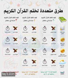 طرق متعددة لختم القرآن في #رمضان #انفوجرافيك