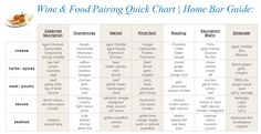 A guide for wine and food pairings | BosGuy