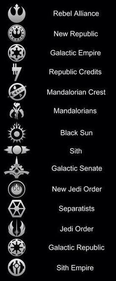 The symbols of #StarWars