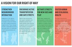 #ClippedOnIssuu from Adaptive Streets: Strategies for Transforming the Urban…