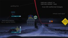 True3D - Augmented Reality Navigation Displays in Your Windshield [Prototype]