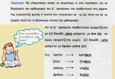 Όλα για την τάξη μου: Προστακτική Ενεστώτα και Αορίστου Greek, Words, School, Blog, Blogging, Greece, Horse