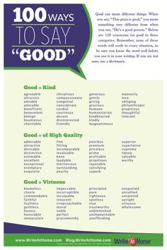 Good writing avoids bland adjectives like good. This poster helps young writers find more specific and vivid alternatives. An excellent tool for building vocabu