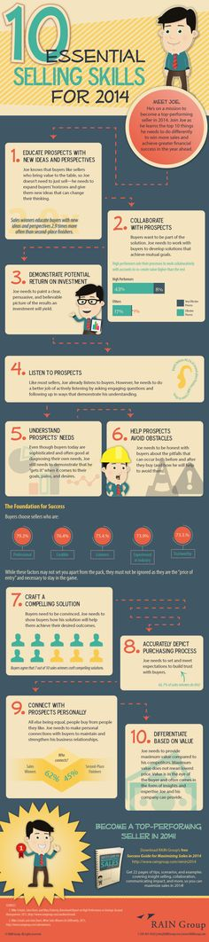 10 Essential Selling Skills (For Recruiters) in 2014 - Social Talent - Black belts in internet recruitment training