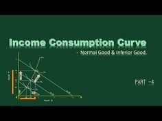 Income Consumption Curve   Normal Good and Inferior Good   Part   4