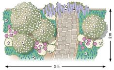Pflanzplan für einen duftenden Empfang am Gartentor