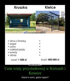 Cena wiaty przystankowej w Kielcach i Kruszce – Gdzie tu sens, gdzie logika?