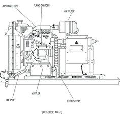 Diesel Generator and high quality diesel generators set