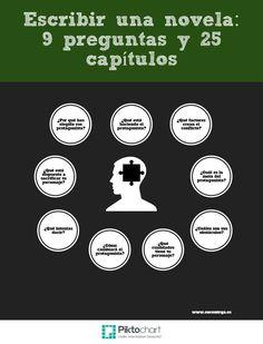Infografía, escribir, novela #infografias #infographic