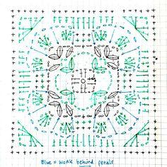 Easy Crochet Stitches, Crochet Motif Patterns, Granny Square Crochet Pattern, Crochet Squares, Crochet Granny, Crochet Edgings, Cross Stitches, Loom Patterns, Granny Squares