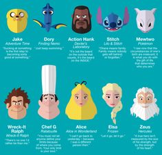 Quotes from 50 characters in kids' entertainment