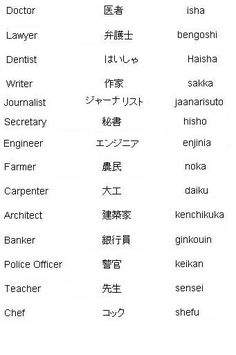Japanese words for professions - try asking your pen pal about their job or parents' jobs with some of these :)