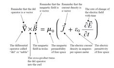 Ampere-Maxwell Law (differential form)