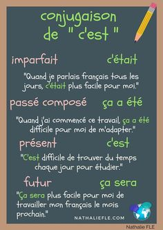 French Videos For Kids Schools French Verbs Presents French Verbs, French Grammar, French Phrases, French Quotes, French Language Lessons, French Language Learning, Learn A New Language, French Lessons, Spanish Lessons