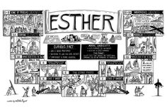 Watch free Bible videos on different books and themes of the Bible from BibleProject. Free Bible resources, Bible videos, and Bible study tools. Esther Bible Study, Book Of Esther, Story Of Esther, Bible Resources, Bible Study Tools, Free Bible, Bible For Kids, Bible Stories, Bible Lessons