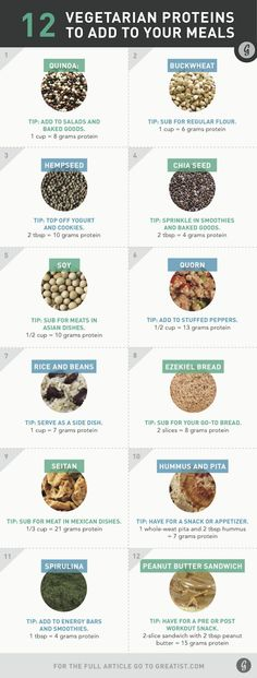 Cheat Sheet: 12 Complete Proteins for Vegetarians #protein #vegetarian #healthy #greatist