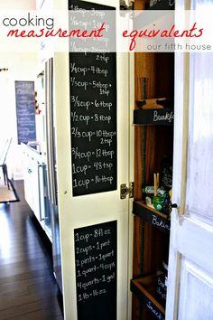 cooking measurement equivalents chart on pantry door