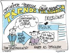 Trends für Banken.