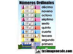 numeros-ordinales-3.jpg (500×370)