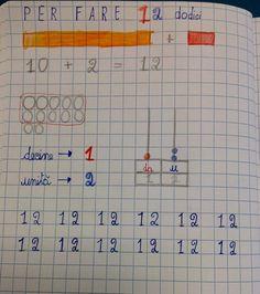 Kids Education, Coding, Teacher, Math, School, Montessori, Interactive Activities, Fun Math Activities, Geography