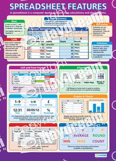 Spreadsheet Features | Computing Educational School Posters