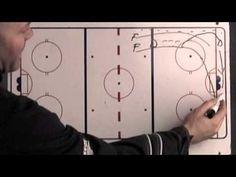 Coaches Forechecking Drills - YouTube